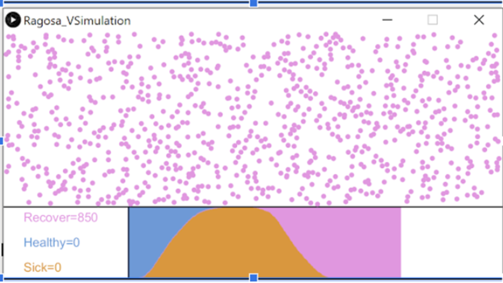 computer simulation graphic for COVID and social distancing